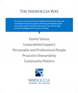 "Photo describes ""The Nisivoccia Way"" with mission statement and core values."